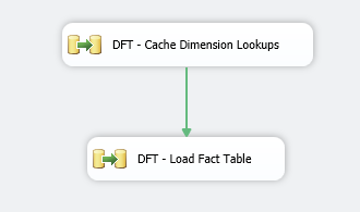 Using cache transforms in SSIS to improve Performance (Part