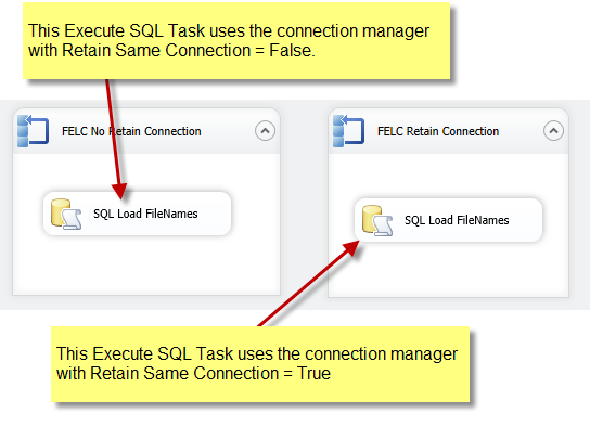 SSIS Performance Tuning the For Each Loop  Retain Same